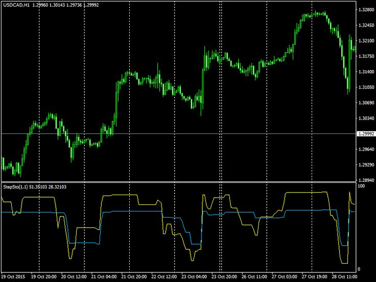 24 option review by binary option sheriff