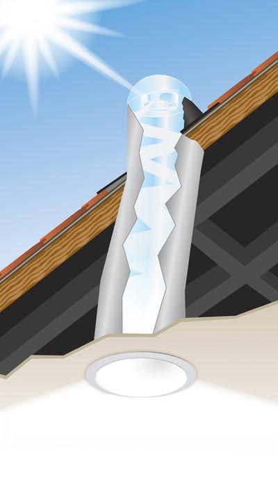 Solarspot, the world's most efficient sun tunnel