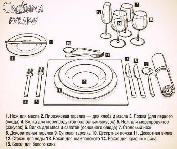 Столовые приборы, сервировка стола