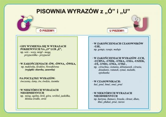 zestaw-plansz-w-wersji-na-cd-jezyk-polski-5.jpg (543×384)