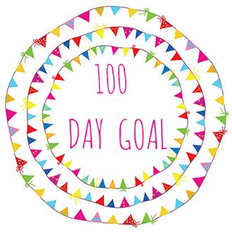 The 100 Day Goal with The Business Bakery. Starts again 1 January 2016. What could YOU get done in 100 days? Fancy joining us to see?!