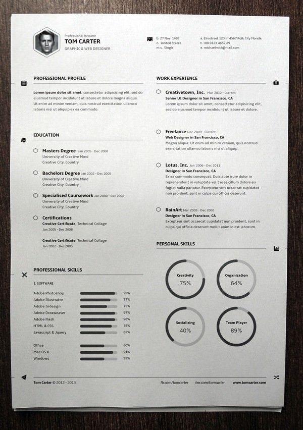 Las 25+ mejores ideas sobre New resume format en Pinterest - attractive resume template