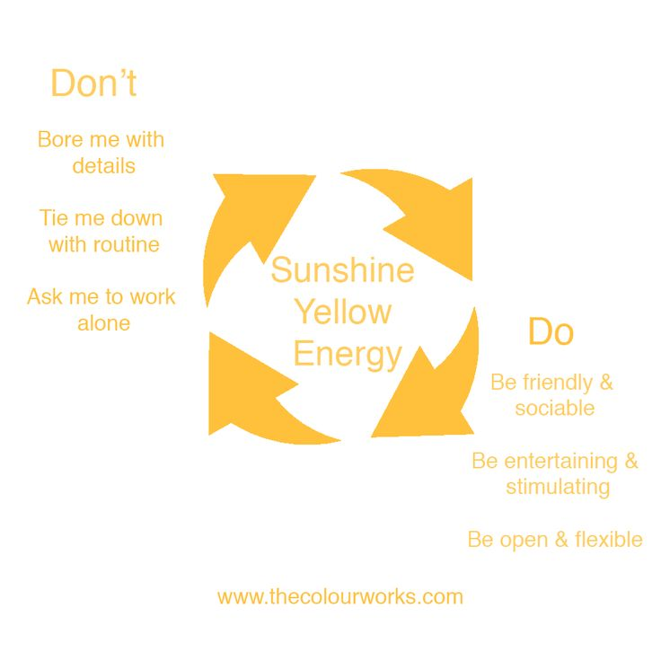 """Are you looking to influence some Sunshine Yellow Energy? Be fun, get them involved and forget the """"boring"""" stuff."""