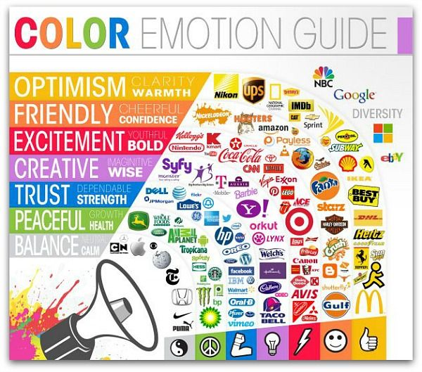 The science of colors in marketing | Articles | Main