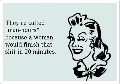 Man-hours....LOL