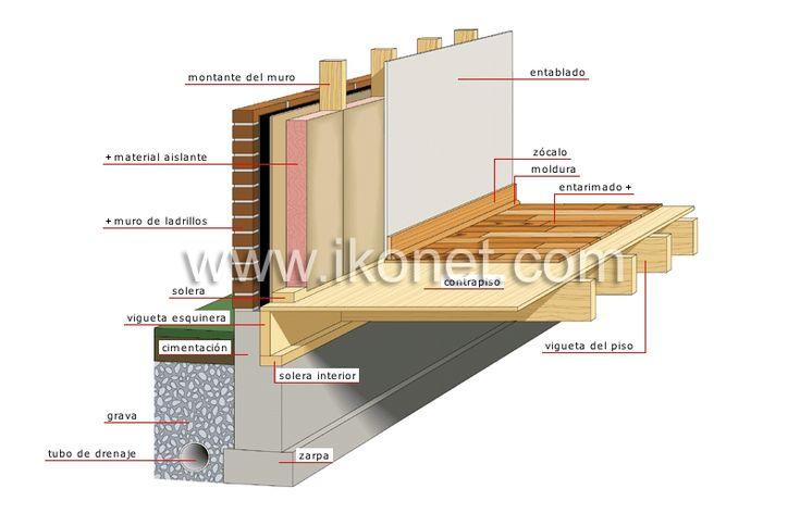 M s de 1000 im genes sobre casa en pinterest lavaderos for Diseno industrial casas