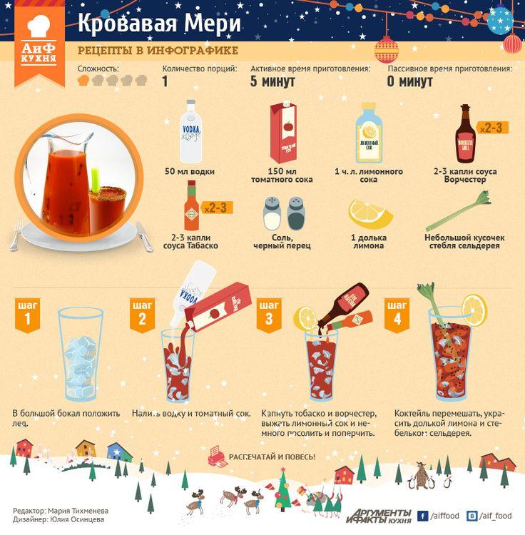 Кровавая Мери: лучший коктейль от похмелья | Стол | Новый год | Аргументы и Факты