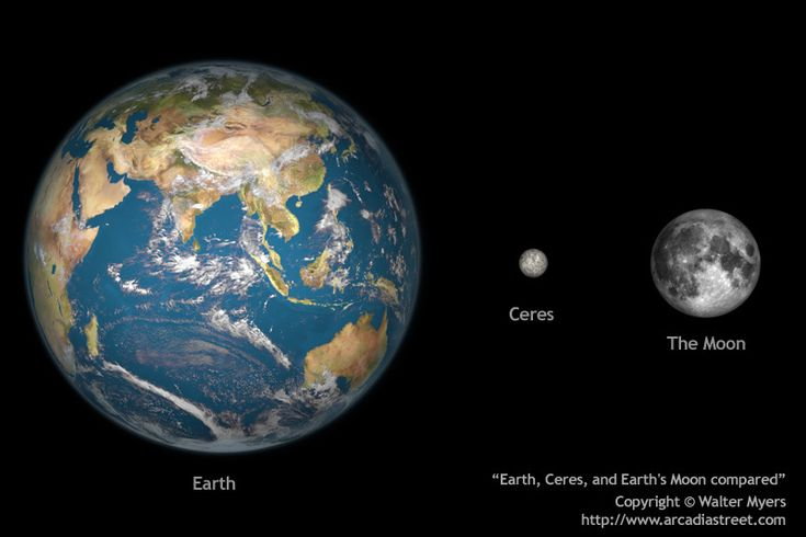 real earth comparison to other planets - photo #29
