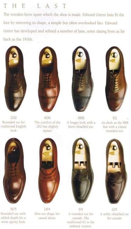 asuitofclothes:  The Last   Edward Green like as the 1930's !!  Walk with Style! gentlemenofthestreet