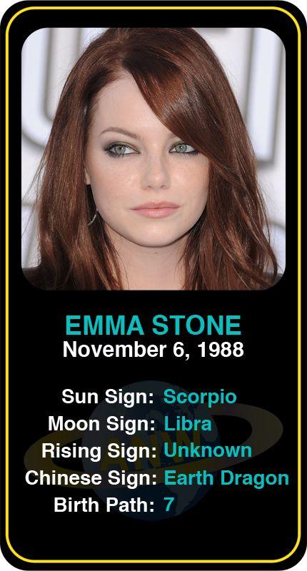 Celebrity horoscope signs yahoo