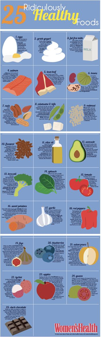 25 Ridiculously Healthy Foods!