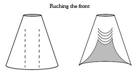 how to make an Overskirt with Front Ruching