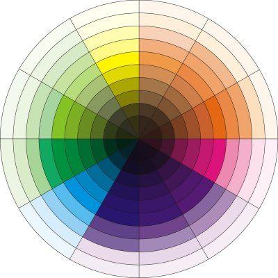 escala cromatica de colores - Buscar con Google