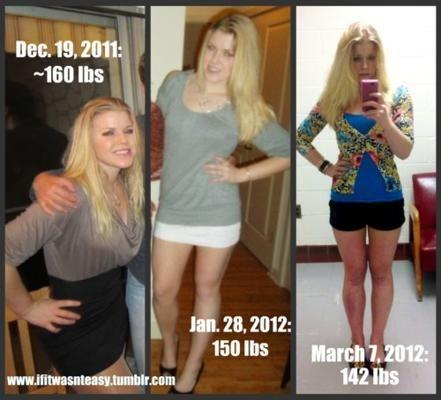 140 Pounds 5' 5 http://thetumblrgym.com/post/21294928033/december-19