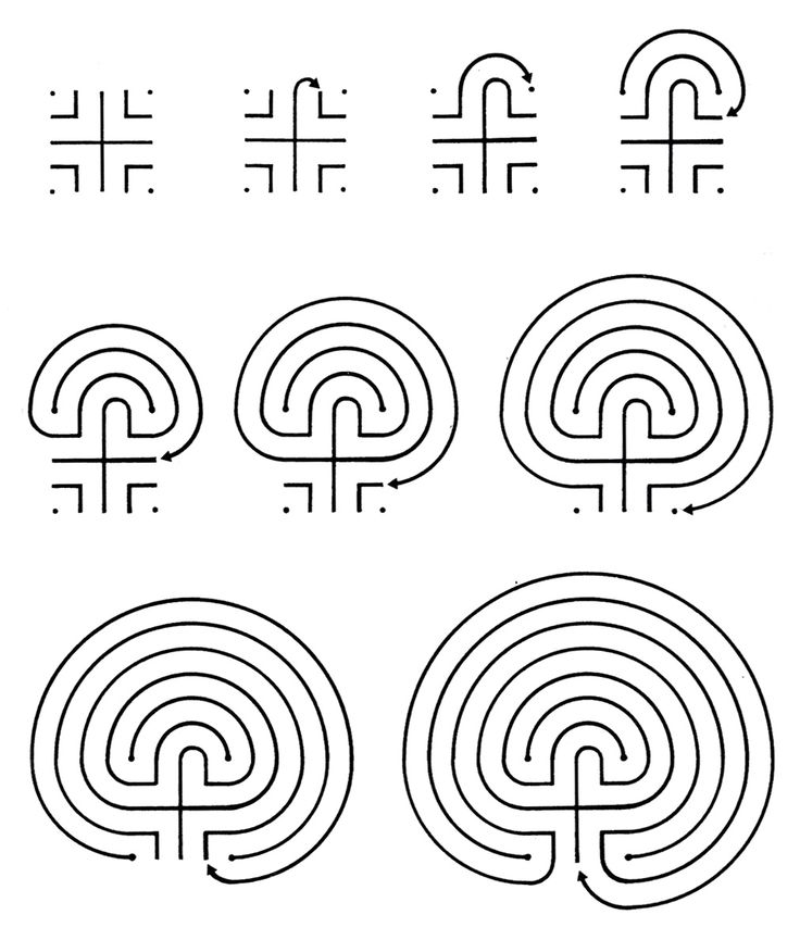 17 best images about labrys  labyrinth  and other symbols on pinterest