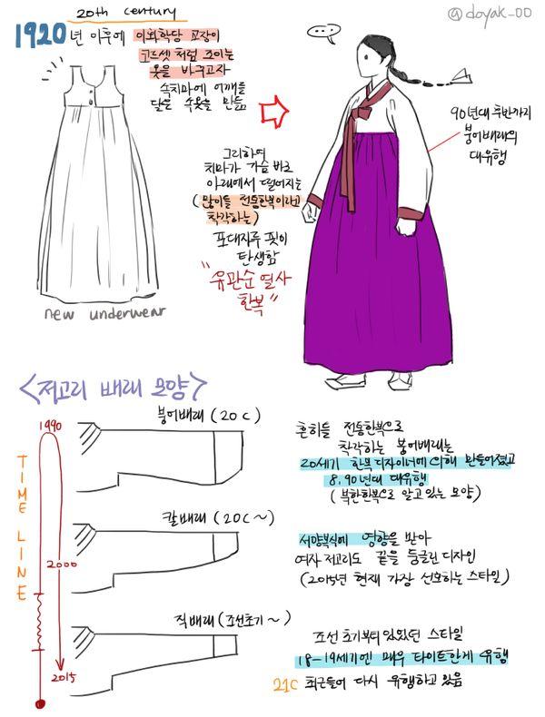 국내) 한복에 대한 다양한 정보를 쉽게 알 수 있게 이미지를 첨부하여 시각적인 효과를 부각시킨 디자인이다.