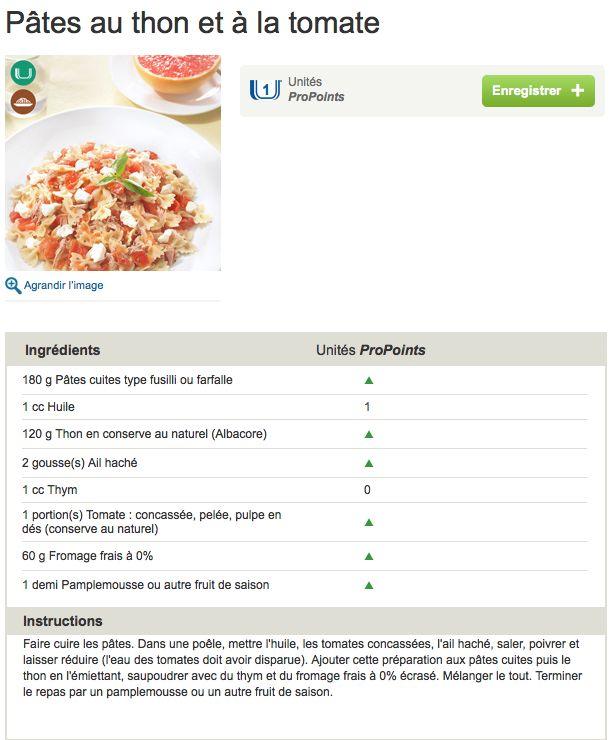 Recettes minceur p tes une collection d 39 id es que - Cuisine legere et dietetique ...