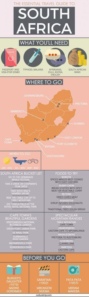 The Essential Travel Guide To South Africa (Infographic)