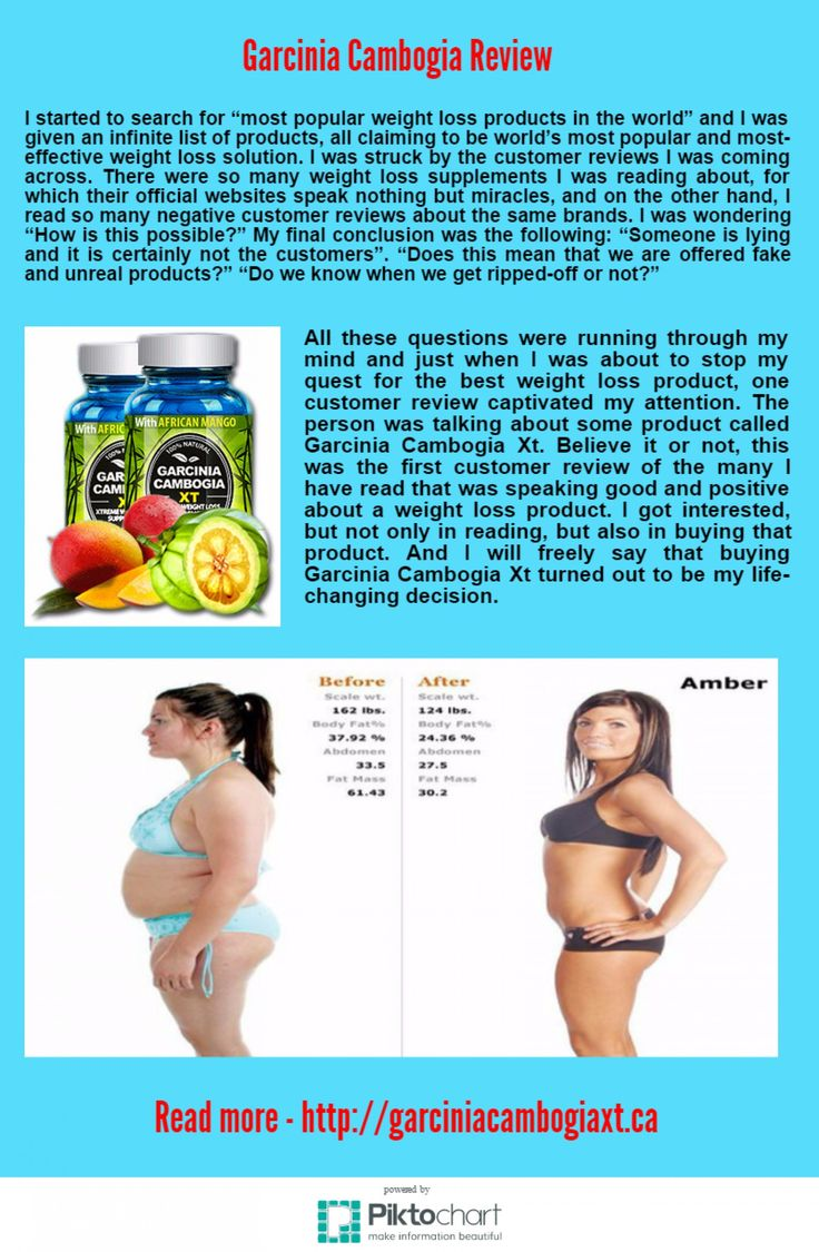 """I started to search for """"most popular weight loss products in the world"""" and I was given an infinite list of products, all claiming to be world's most popular and most-effective weight loss solution."""