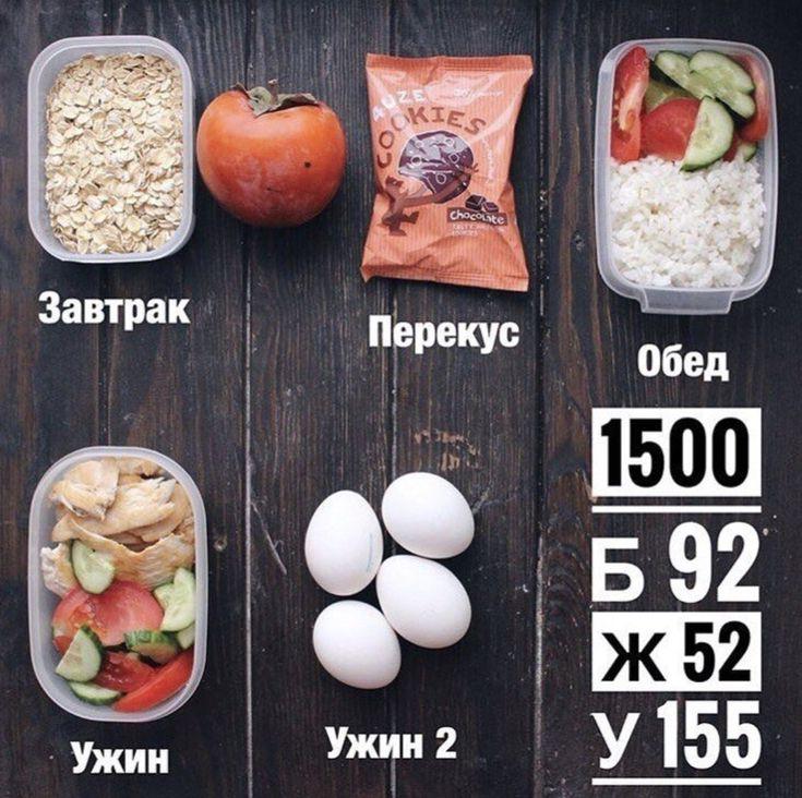 Пример Правильного Питания Для Похудения На День. Меню правильного питания на каждый день для похудения с рецептами