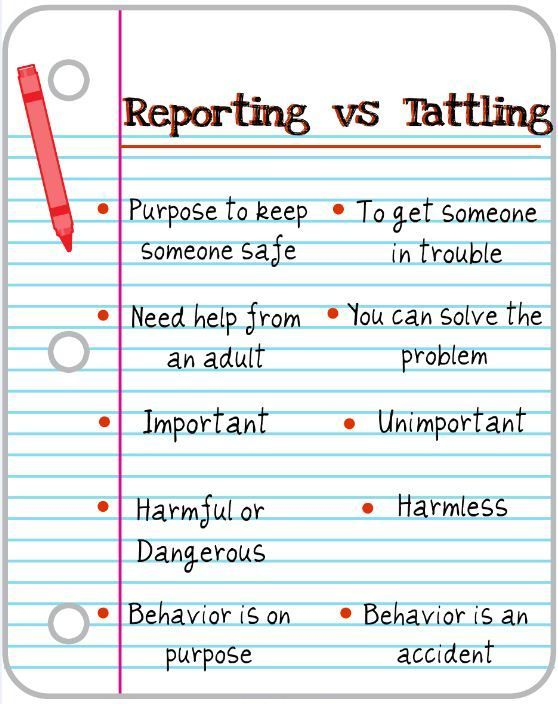 Free Classroom Poster Reporting Vs. Tattling - Classroom Posters & Charts - Edgalaxy: Where Education and Technology Meet.