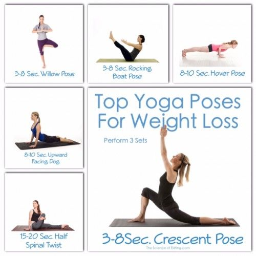 Workout Top Yoga Poses For Weight Loss