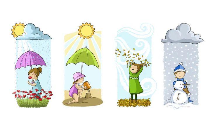 Imatges de les estacions de l'any