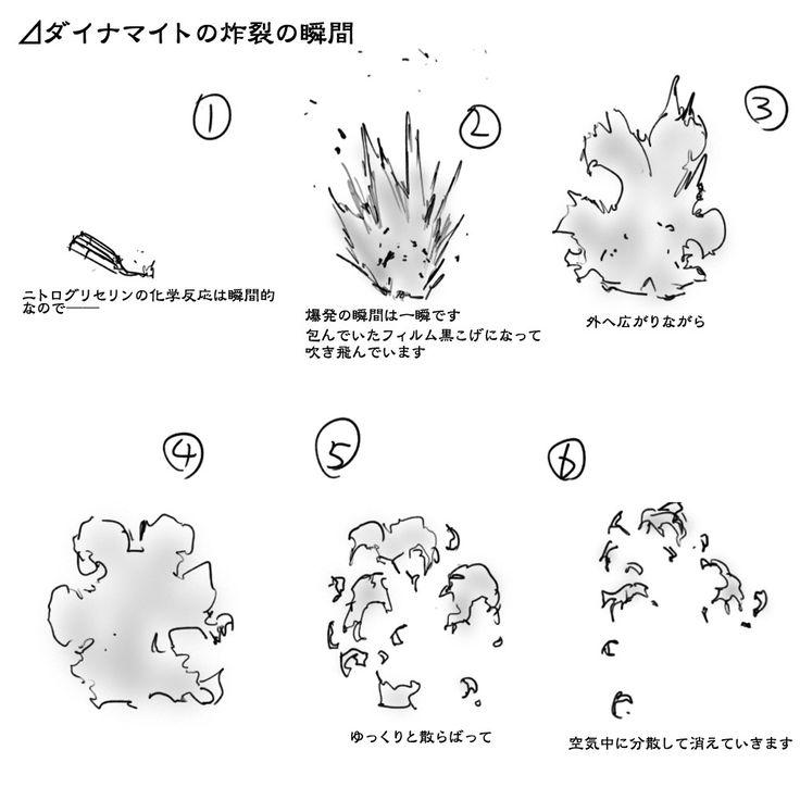 理屈に基づいた爆発の描き方まとめ [3]