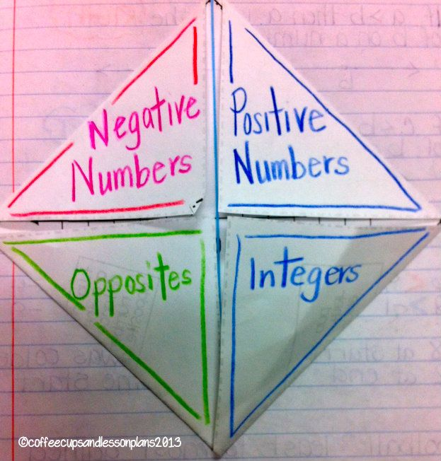Coffee Cups and Lesson Plans: Interactive Notebooks: Integers and Coordinate Grid