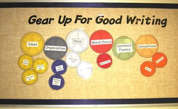 Bulletin Board Ideas for 6 Traits of Writing Meant for Middle Level Students