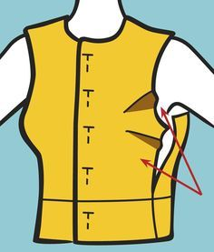 AMAZING article full of tips on getting the correct armhole & fitting the bodice