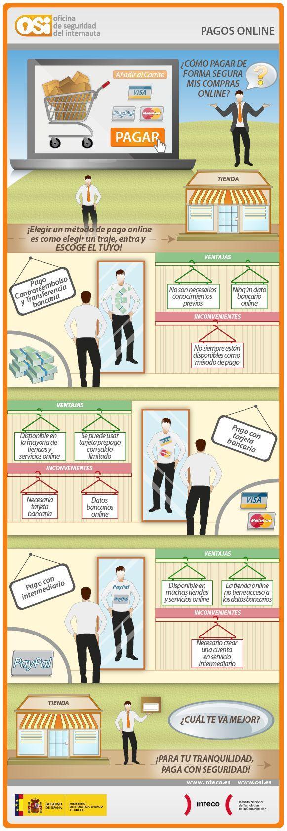 Seguridad en los pagos online infografia infogrpahic ecommerce v a http