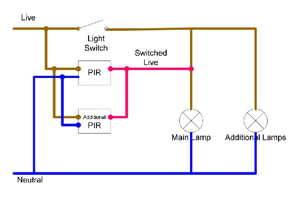 b752a508e820a0252cbe5270141ed312 circuit dom wiring 2 pir sensors diagram pir override switch wiring diagram at beritabola.co