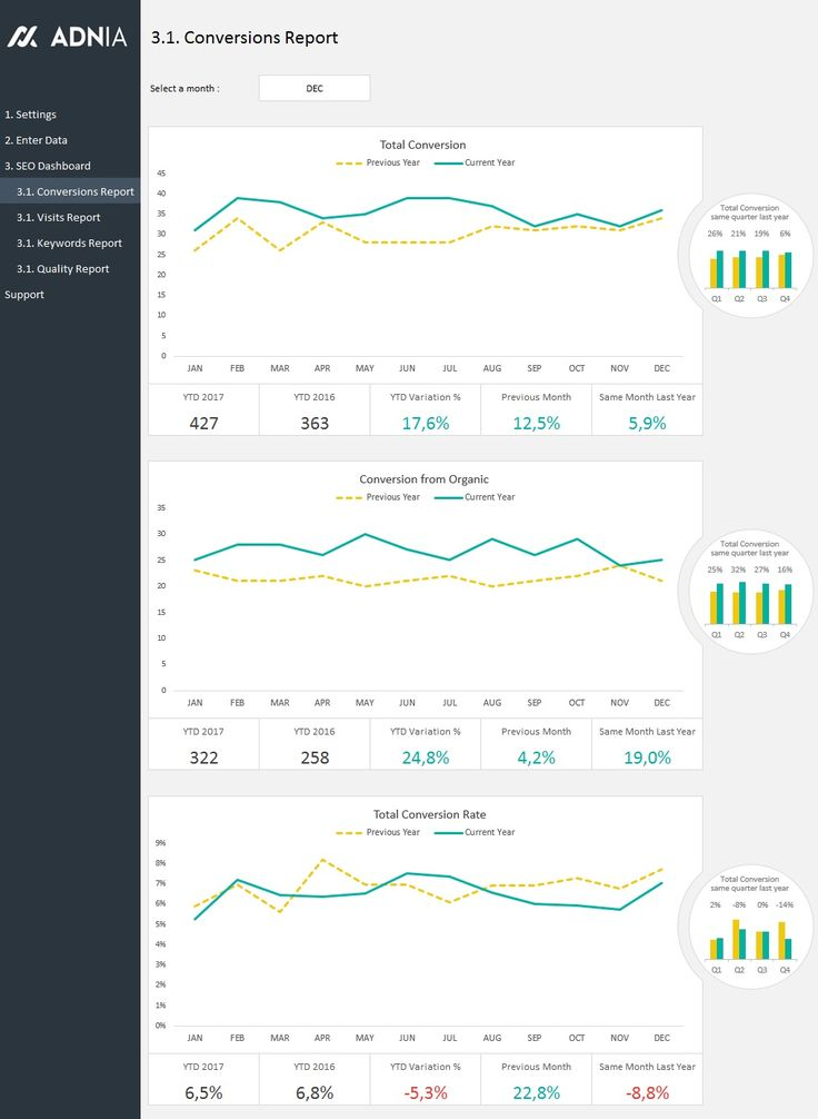 43 best Excel Dashboards images on Pinterest Dashboards - daily sales activity report excel