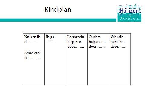 Training HGW: we schenken aandacht aan het kindplan