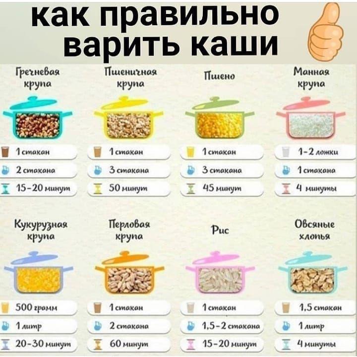 Какие Нужны Есть Каши На Диетах. Какие каши можно есть при похудении? Как приготовить диетическую кашу