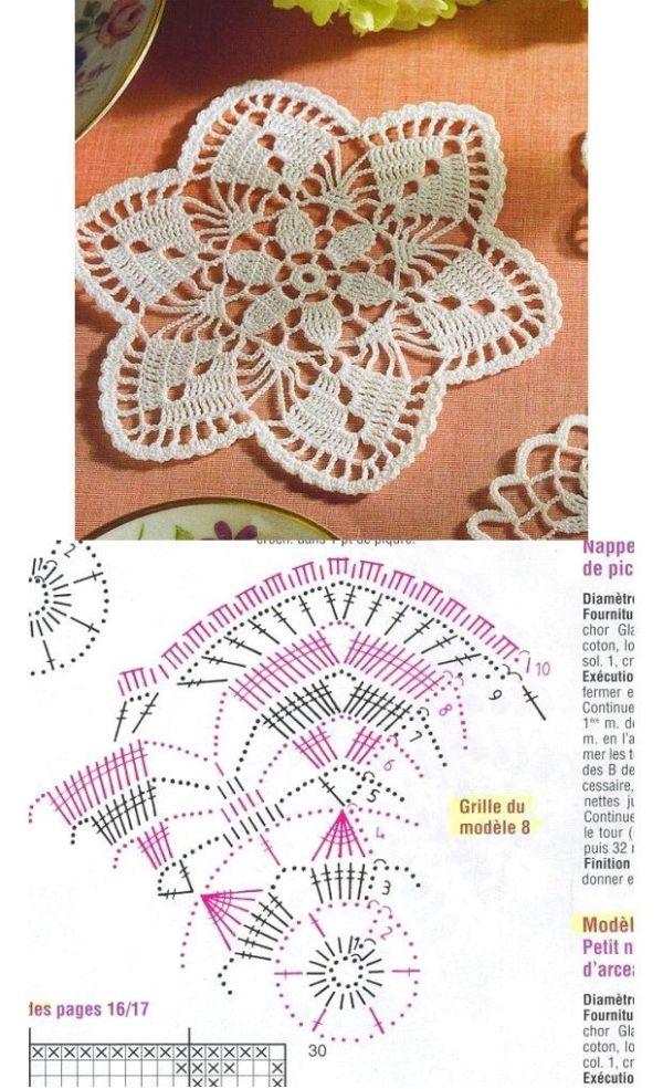 crochet doily by evy.h.villadsen