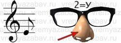 Ребусы по математике