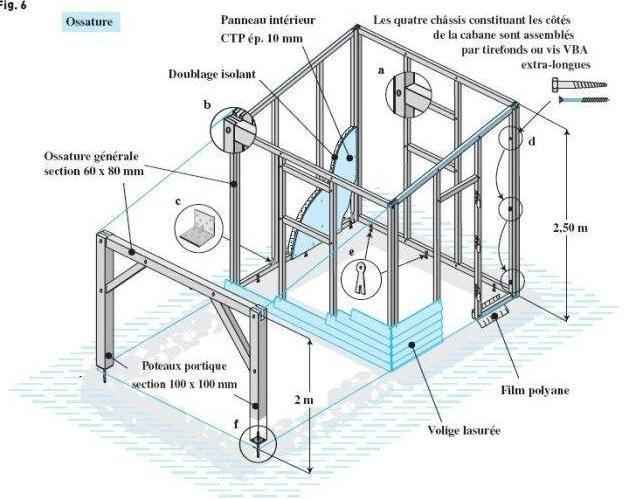 Plans de cabane
