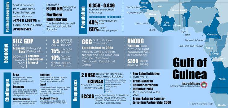 Gulf of Guinea Infograph