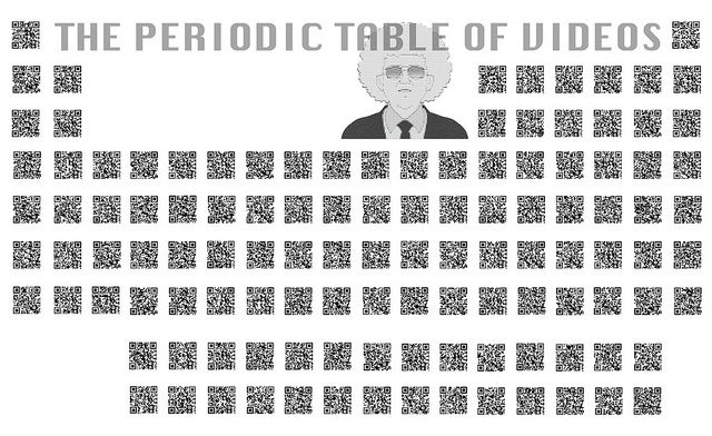 Periodic Table of QR codes. Brady Haran from Periodic Videos, has created a periodic table with QR codes in place of the elements. Each QR code takes you to a video about the appropriate element.