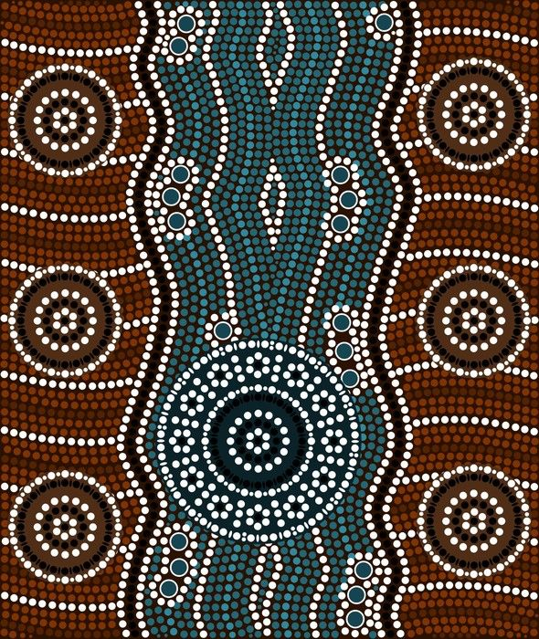 Beautiful Aboriginal Art from $34.99 | www.wallartprints.com.au #AboriginalArt