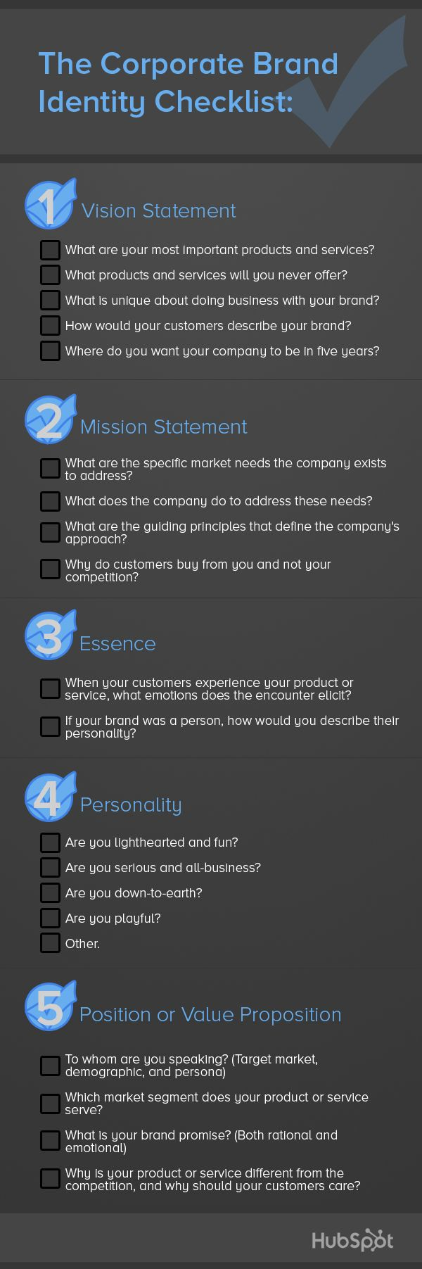 The Corporate Brand Identity Checklist [INFOGRAPHIC]