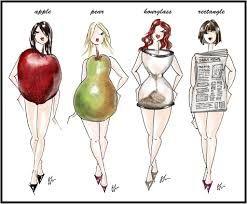 Cum alegi rochia de Revelion în funcție de talia corpului tău? - http://www.divacare.ro/cum-alegi-rochia-de-revelion/