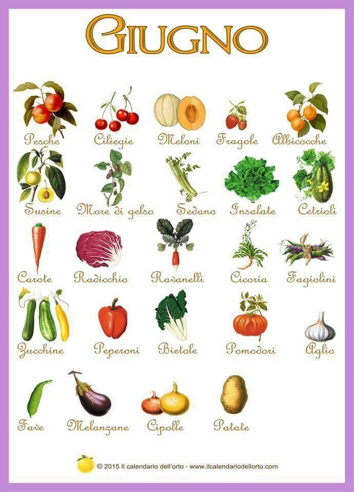 Frutta e verdura di Giugno