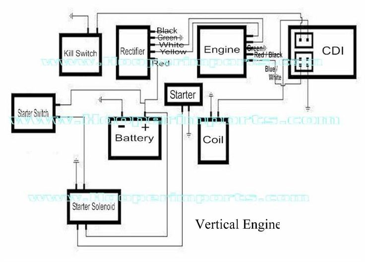b756f729ab4e471680241e37764c36ba 6 pin cdi wiring diagram diagram wiring diagrams for diy car repairs hooper trailer wiring diagram at bakdesigns.co