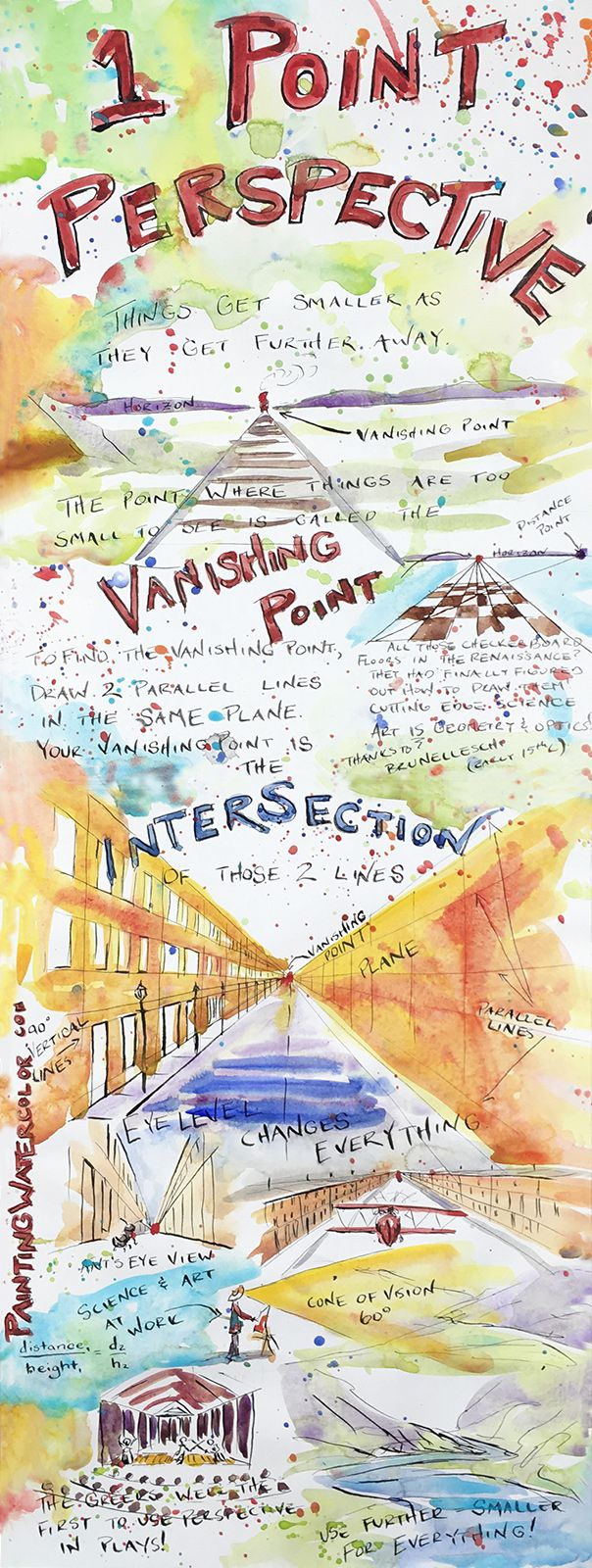 truebluemeandyou:    DIY Perspective in Drawing and Painting. My favorite art class ever was learning about perspective and using it to sketch and paint. In this post by Painting Watercolor, you learn about the vanishing point and horizon line. One Point Perspective is very clearly explained and demonstrated. Find the written tutorial for DIY Perspective in Drawing and Painting from Painting Watercolor. here.