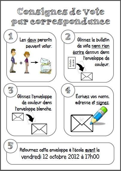 élections des représentants de parents