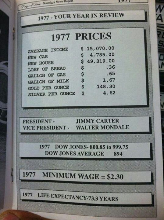 1977 Cost of Living -- Print and use at wall art in basement kitchen.