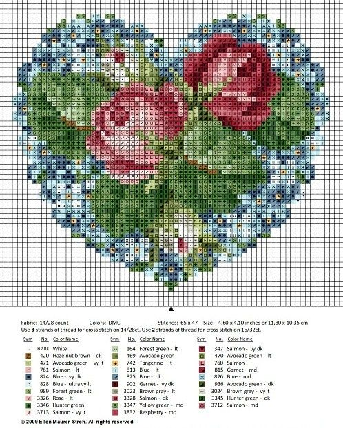 Two roses in heart cross stitch pattern